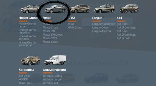 До 2026 році АвтоВАЗ розширить лінійку до 13 моделей