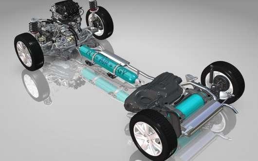 Скільки існує видів палива, на якому можуть пересуватися автомобілі?