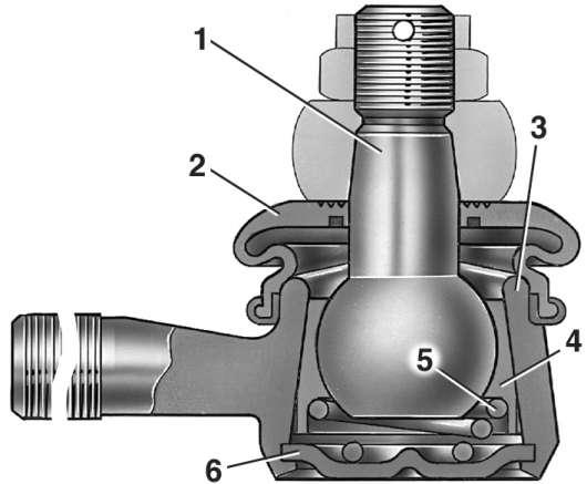 Рульовий наконечник: принцип роботи, конструкція та діагностика