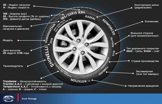 Ось чому індекс навантаги – один з найважливіших параметрів шин (корисна інформація для дачників і «гонщиків»)